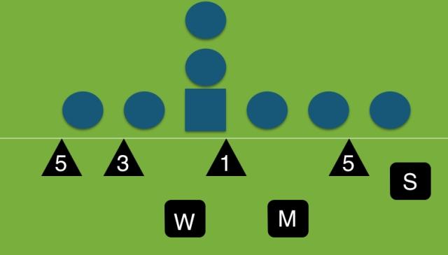 4-3 under ggj