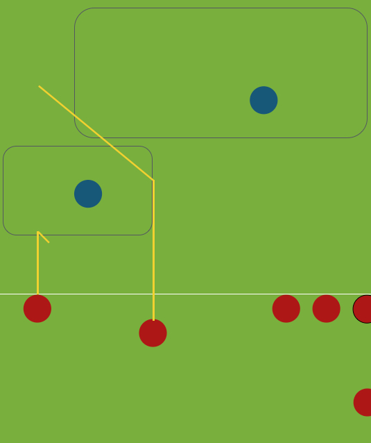 Smash Diagram