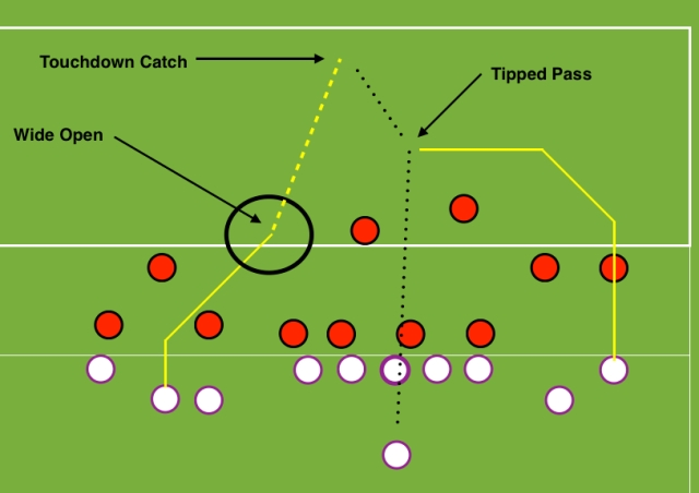 TCU Play 2