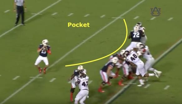 Resultado de imagen de the pocket american football